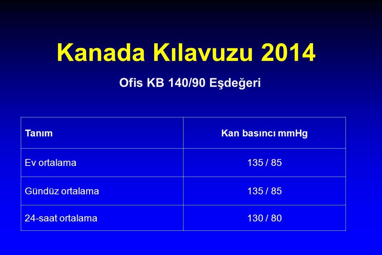 Kanada Kılavuzu 2014 TanımKan basıncı mmHg Ev ortalama135 / 85 Gündüz ortalama135 / 85 24-saat ortalama130 / 80 Ofis KB 140/90 Eşdeğeri
