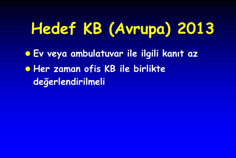 Hedef KB (Avrupa) 2013 l Ev veya ambulatuvar ile ilgili kanıt az l Her zaman ofis KB ile birlikte değerlendirilmeli