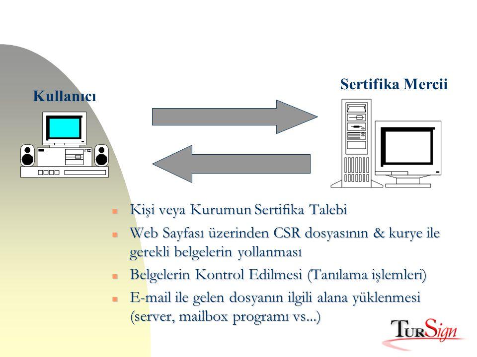 Kullanıcı Sertifika Mercii n Kişi veya Kurumun Sertifika Talebi n Web Sayfası üzerinden CSR dosyasının & kurye ile gerekli belgelerin yollanması n Bel