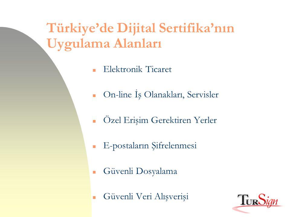Türkiye'de Dijital Sertifika'nın Uygulama Alanları n Elektronik Ticaret n On-line İş Olanakları, Servisler n Özel Erişim Gerektiren Yerler n E-postala