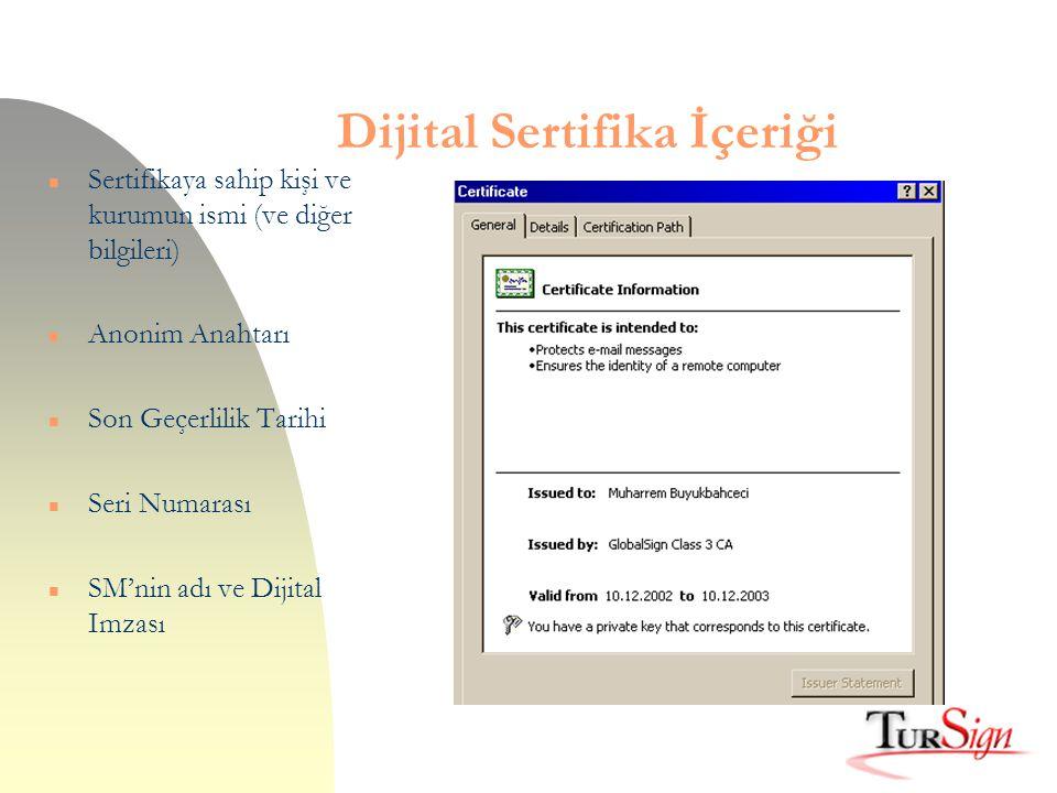 Dijital Sertifika İçeriği n Sertifikaya sahip kişi ve kurumun ismi (ve diğer bilgileri) n Anonim Anahtarı n Son Geçerlilik Tarihi n Seri Numarası n SM