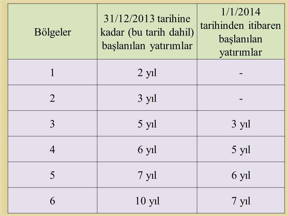 Bölgeler 31/12/2013 tarihine kadar (bu tarih dahil) başlanılan yatırımlar 1/1/2014 tarihinden itibaren başlanılan yatırımlar 12 yıl- 23 yıl- 35 yıl3 y