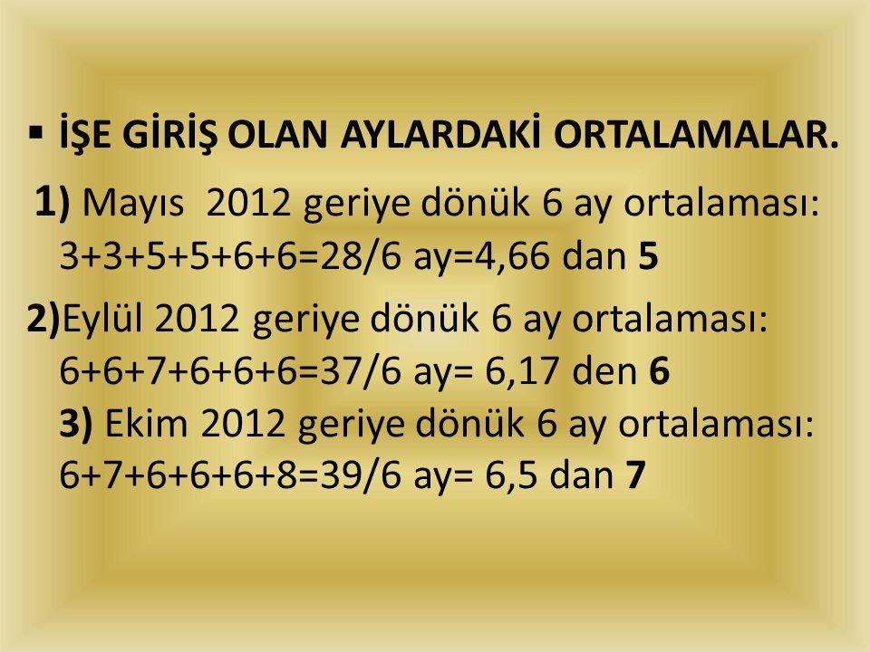  İŞE GİRİŞ OLAN AYLARDAKİ ORTALAMALAR. 1 ) Mayıs 2012 geriye dönük 6 ay ortalaması: 3+3+5+5+6+6=28/6 ay=4,66 dan 5 2)Eylül 2012 geriye dönük 6 ay ort