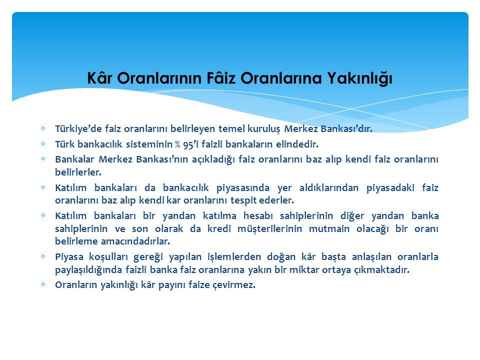  Türkiye'de faiz oranlarını belirleyen temel kuruluş Merkez Bankası'dır.  Türk bankacılık sisteminin % 95'i faizli bankaların elindedir.  Bankalar