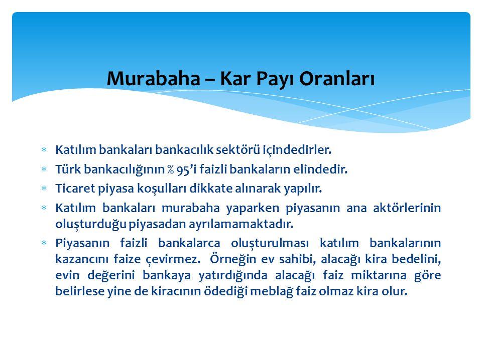  Katılım bankaları bankacılık sektörü içindedirler.  Türk bankacılığının % 95'i faizli bankaların elindedir.  Ticaret piyasa koşulları dikkate alın