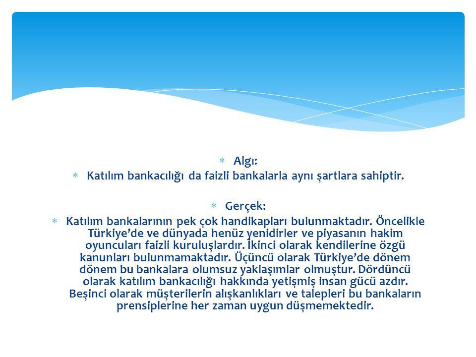  Algı:  Katılım bankacılığı da faizli bankalarla aynı şartlara sahiptir.  Gerçek:  Katılım bankalarının pek çok handikapları bulunmaktadır. Önceli