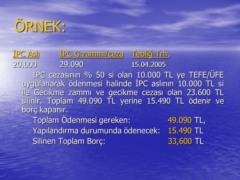 ÖRNEK: İPC Aslı İPC G.zammı/ceza Tebliğ Trh. 20.000 29.090 15.04.2005 İPC cezasının % 50 si olan 10.000 TL ye TEFE/ÜFE uygulanarak ödenmesi halinde İP