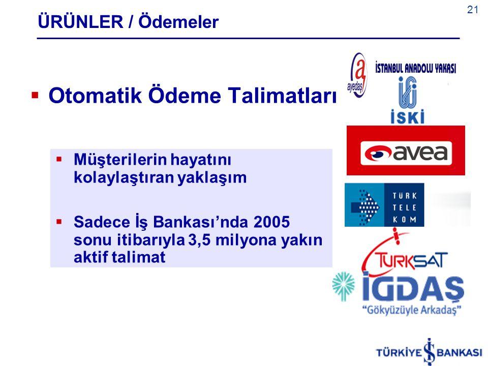 21 ÜRÜNLER / Ödemeler  Otomatik Ödeme Talimatları  Müşterilerin hayatını kolaylaştıran yaklaşım  Sadece İş Bankası'nda 2005 sonu itibarıyla 3,5 milyona yakın aktif talimat