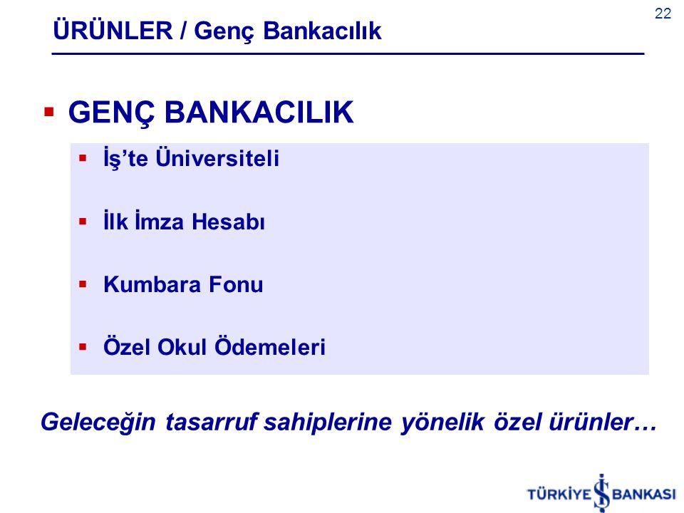 22 ÜRÜNLER / Genç Bankacılık  GENÇ BANKACILIK  İş'te Üniversiteli  İlk İmza Hesabı  Kumbara Fonu  Özel Okul Ödemeleri Geleceğin tasarruf sahiplerine yönelik özel ürünler…