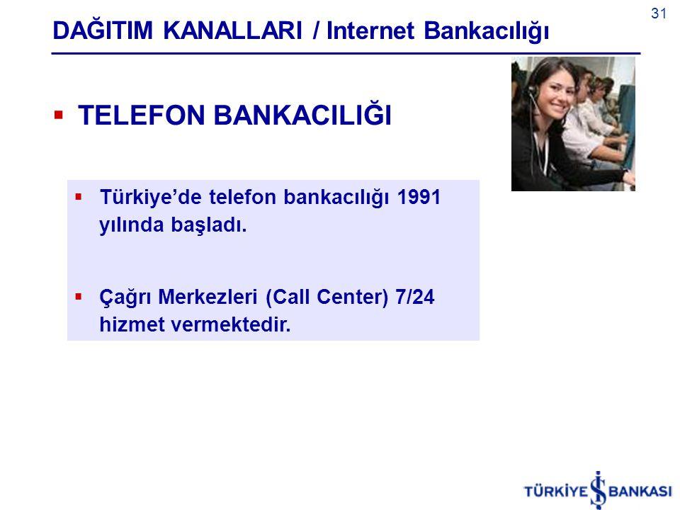 31 DAĞITIM KANALLARI / Internet Bankacılığı  TELEFON BANKACILIĞI  Türkiye'de telefon bankacılığı 1991 yılında başladı.
