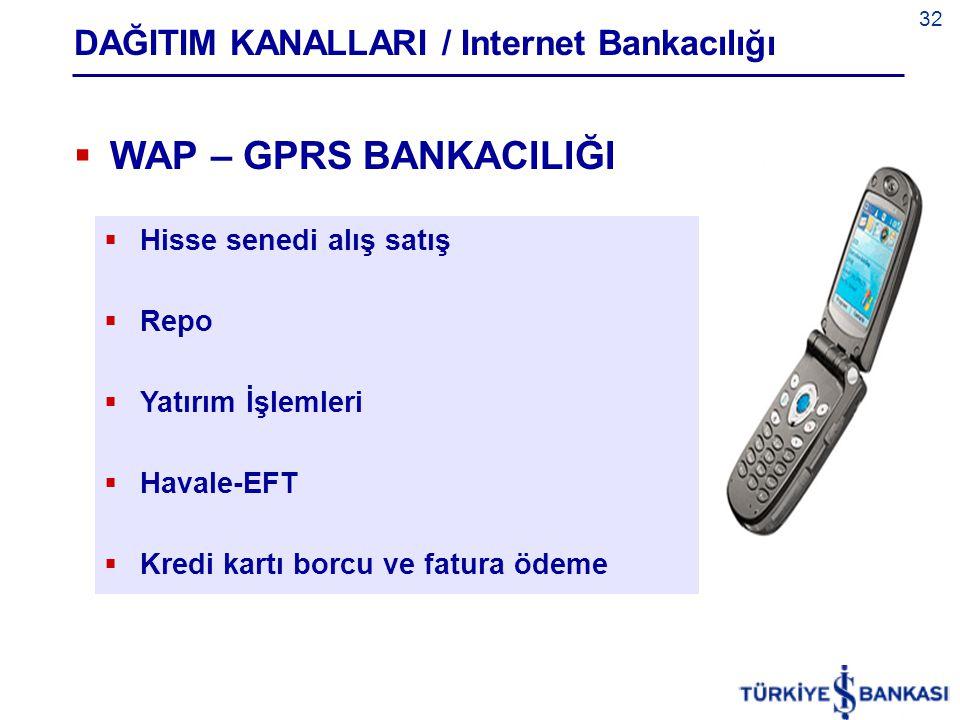 32 DAĞITIM KANALLARI / Internet Bankacılığı  WAP – GPRS BANKACILIĞI  Hisse senedi alış satış  Repo  Yatırım İşlemleri  Havale-EFT  Kredi kartı borcu ve fatura ödeme