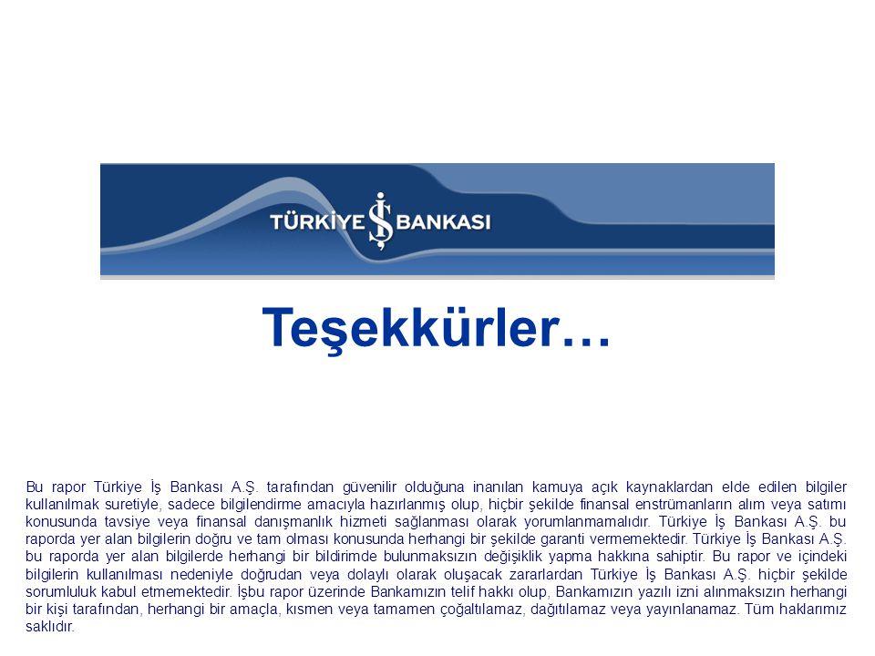Bu rapor Türkiye İş Bankası A.Ş.
