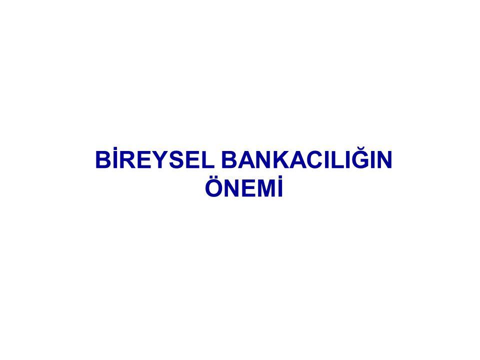 17 ÜRÜNLER / Plastik Kartlar  Bankamatik Kartları (Debit Card)  ATM'lerden işlem yapabilme  Alışveriş imkanı (Milyar YTL)2003200420052005/62006/6Değişim (I)(II)(II/I) Nakit Çekme46,367,687,841,851,9%24,2 Alışveriş0,20,50,90,40,7%75,0 Kaynak: Bankalararası Kart Merkezi