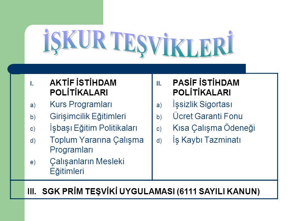 I. AKTİF İSTİHDAM POLİTİKALARI a) Kurs Programları b) Girişimcilik Eğitimleri c) İşbaşı Eğitim Politikaları d) Toplum Yararına Çalışma Programları e)