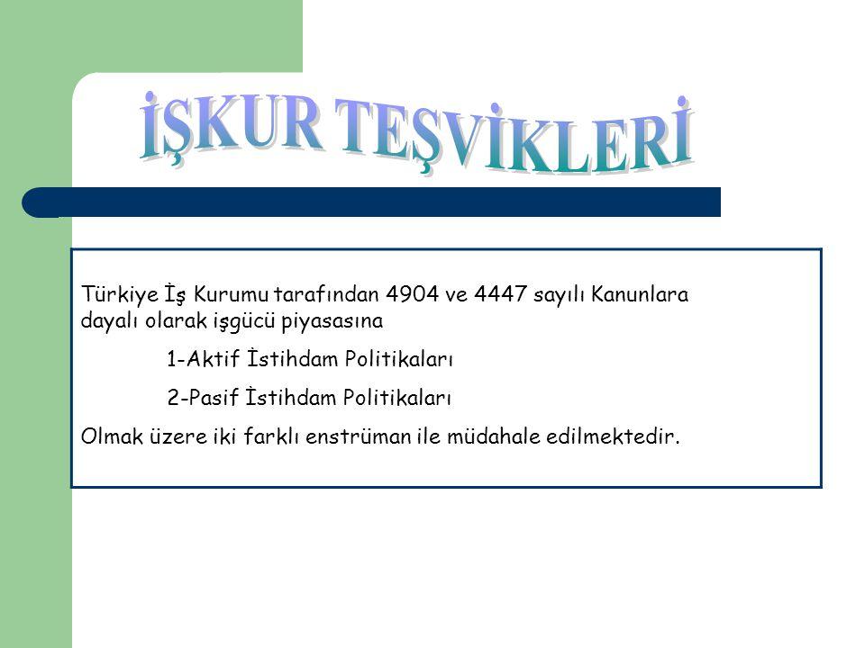 Türkiye İş Kurumu tarafından 4904 ve 4447 sayılı Kanunlara dayalı olarak işgücü piyasasına 1-Aktif İstihdam Politikaları 2-Pasif İstihdam Politikaları
