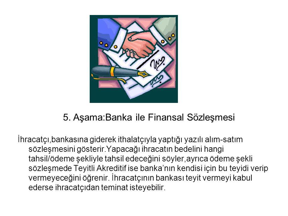 İhracatçı,bankasına giderek ithalatçıyla yaptığı yazılı alım-satım sözleşmesini gösterir.Yapacağı ihracatın bedelini hangi tahsil/ödeme şekliyle tahsil edeceğini söyler,ayrıca ödeme şekli sözleşmede Teyitli Akreditif ise banka'nın kendisi için bu teyidi verip vermeyeceğini öğrenir.