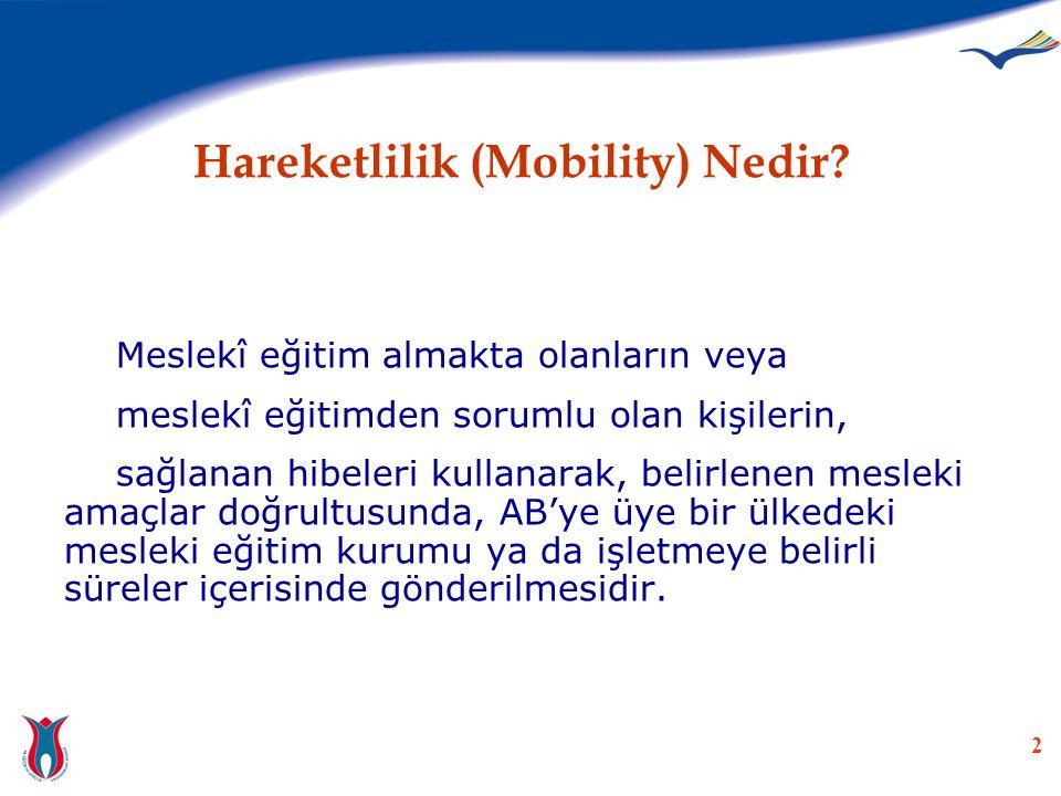 2 Hareketlilik (Mobility) Nedir? Meslekî eğitim almakta olanların veya meslekî eğitimden sorumlu olan kişilerin, sağlanan hibeleri kullanarak, belirle