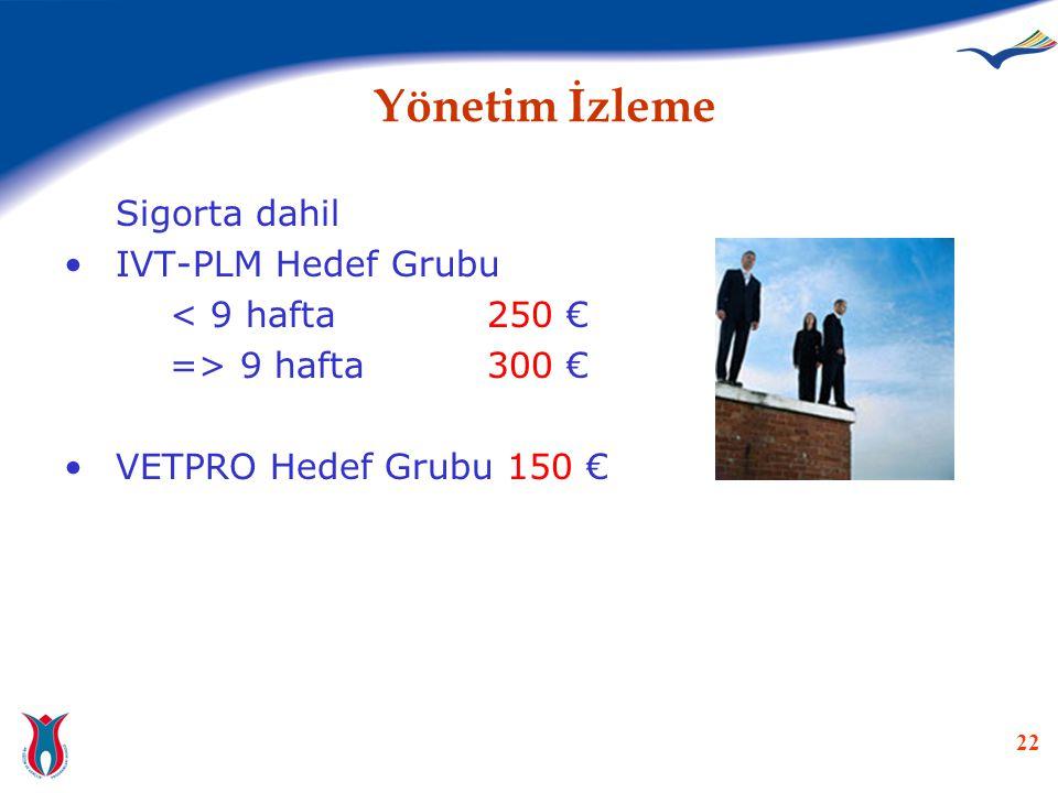 22 Yönetim İzleme Sigorta dahil •IVT-PLM Hedef Grubu < 9 hafta 250 € => 9 hafta 300 € •VETPRO Hedef Grubu 150 €