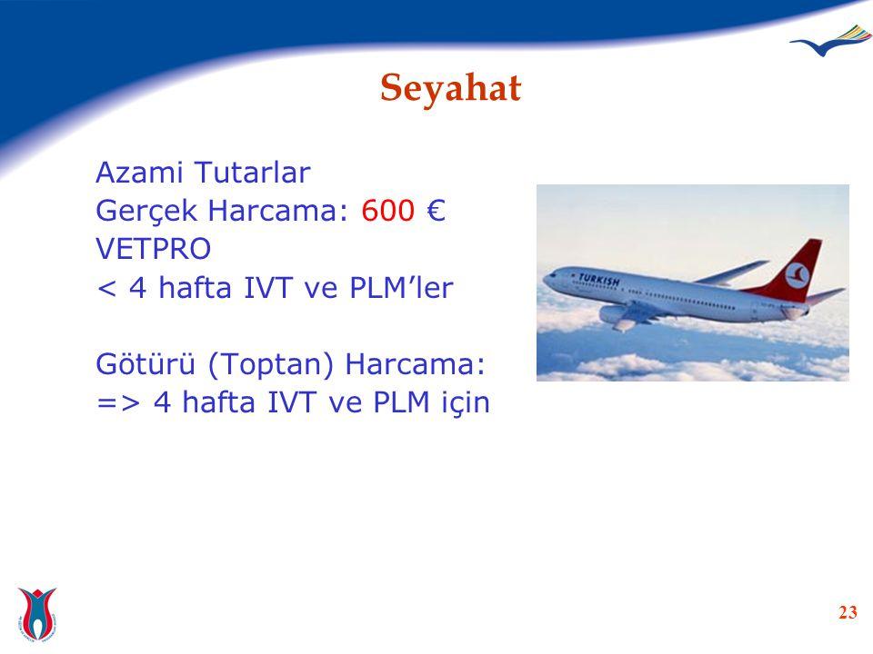 23 Seyahat Azami Tutarlar Gerçek Harcama: 600 € VETPRO < 4 hafta IVT ve PLM'ler Götürü (Toptan) Harcama: => 4 hafta IVT ve PLM için