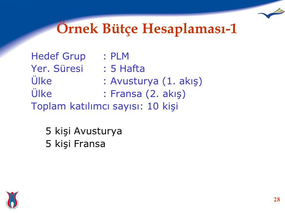 28 Örnek Bütçe Hesaplaması-1 Hedef Grup: PLM Yer. Süresi: 5 Hafta Ülke: Avusturya (1. akış) Ülke: Fransa (2. akış) Toplam katılımcı sayısı: 10 kişi 5