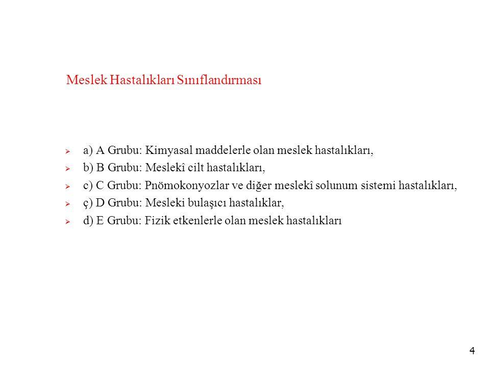 4 Meslek Hastalıkları Sınıflandırması  a) A Grubu: Kimyasal maddelerle olan meslek hastalıkları,  b) B Grubu: Meslekî cilt hastalıkları,  c) C Grub