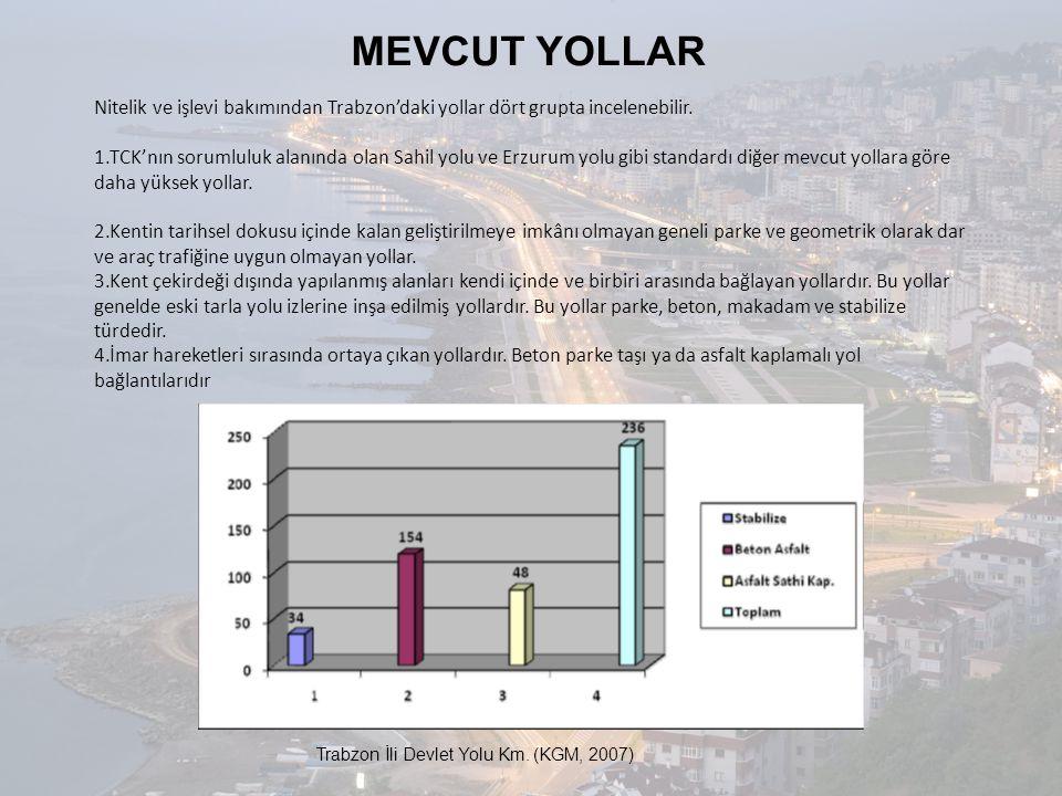 MEVCUT YOLLAR Nitelik ve işlevi bakımından Trabzon'daki yollar dört grupta incelenebilir. 1.TCK'nın sorumluluk alanında olan Sahil yolu ve Erzurum yol