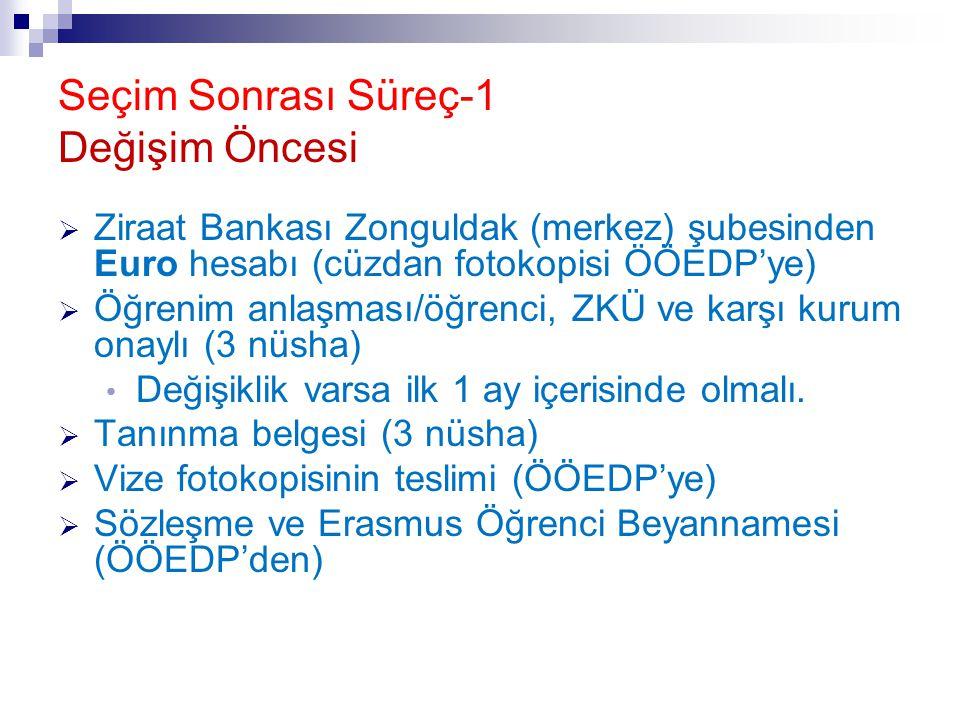 Seçim Sonrası Süreç-1 Değişim Öncesi  Ziraat Bankası Zonguldak (merkez) şubesinden Euro hesabı (cüzdan fotokopisi ÖÖEDP'ye)  Öğrenim anlaşması/öğren