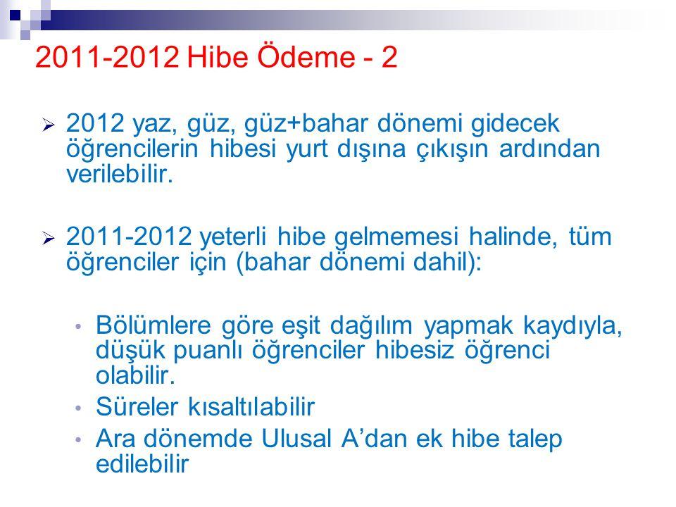 2011-2012 Hibe Ödeme - 2  2012 yaz, güz, güz+bahar dönemi gidecek öğrencilerin hibesi yurt dışına çıkışın ardından verilebilir.  2011-2012 yeterli h