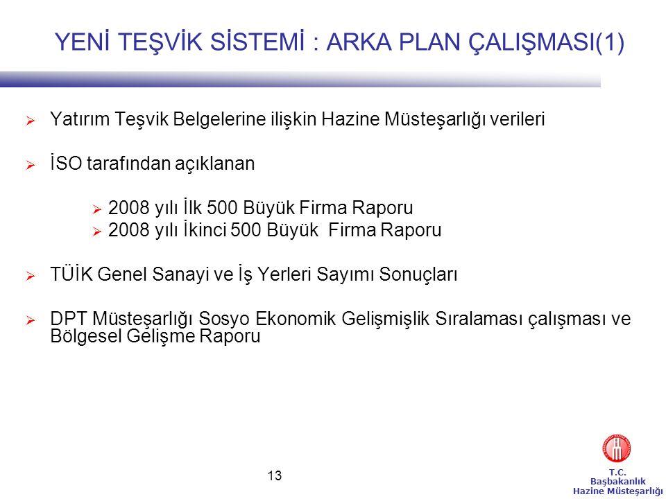 T.C. Başbakanlık Hazine Müsteşarlığı 13  Yatırım Teşvik Belgelerine ilişkin Hazine Müsteşarlığı verileri  İSO tarafından açıklanan  2008 yılı İlk 5