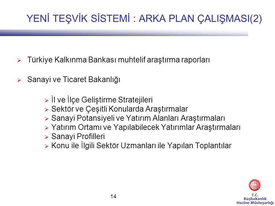 T.C. Başbakanlık Hazine Müsteşarlığı 14 YENİ TEŞVİK SİSTEMİ : ARKA PLAN ÇALIŞMASI(2)  Türkiye Kalkınma Bankası muhtelif araştırma raporları  Sanayi