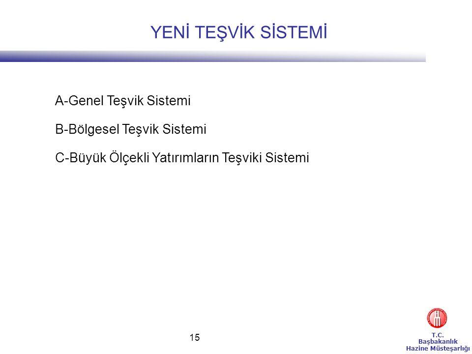 T.C. Başbakanlık Hazine Müsteşarlığı 15 A-Genel Teşvik Sistemi B-Bölgesel Teşvik Sistemi C-Büyük Ölçekli Yatırımların Teşviki Sistemi YENİ TEŞVİK SİST