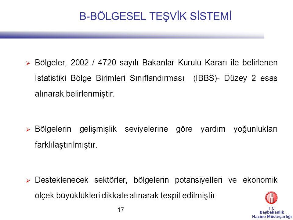 T.C. Başbakanlık Hazine Müsteşarlığı 17  Bölgeler, 2002 / 4720 sayılı Bakanlar Kurulu Kararı ile belirlenen İstatistiki Bölge Birimleri Sınıflandırma