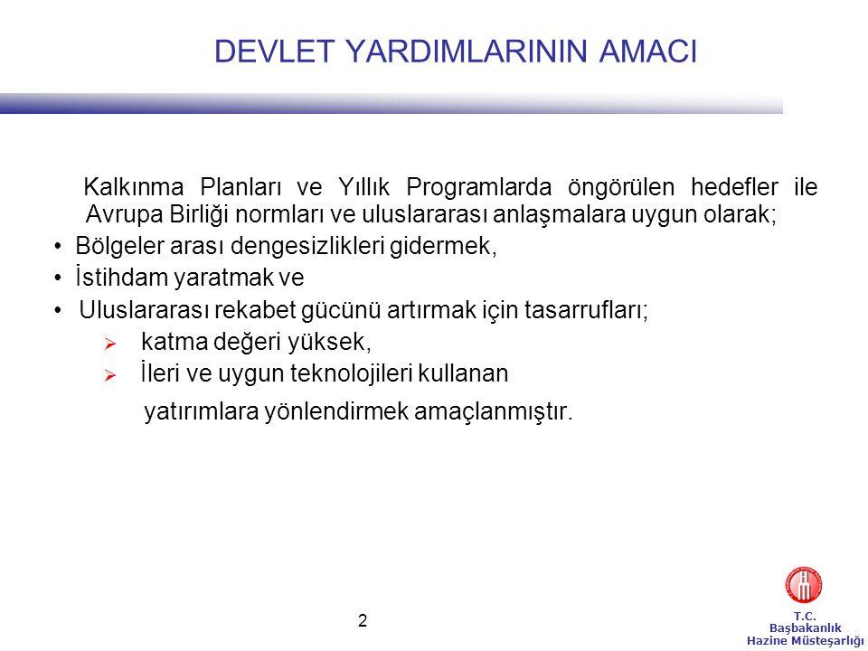 T.C.Başbakanlık Hazine Müsteşarlığı 23 BÖLGESEL TEŞVİK SİSTEMİ İSTİSNALARI(2) 4.