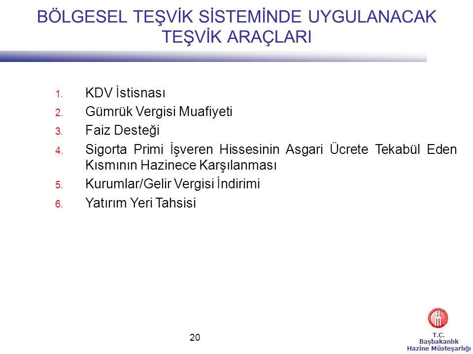 T.C.Başbakanlık Hazine Müsteşarlığı 20 BÖLGESEL TEŞVİK SİSTEMİNDE UYGULANACAK TEŞVİK ARAÇLARI 1.