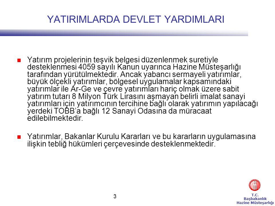 T.C.Başbakanlık Hazine Müsteşarlığı 24 BÖLGESEL TEŞVİK SİSTEMİ İSTİSNALARI(3) 6.