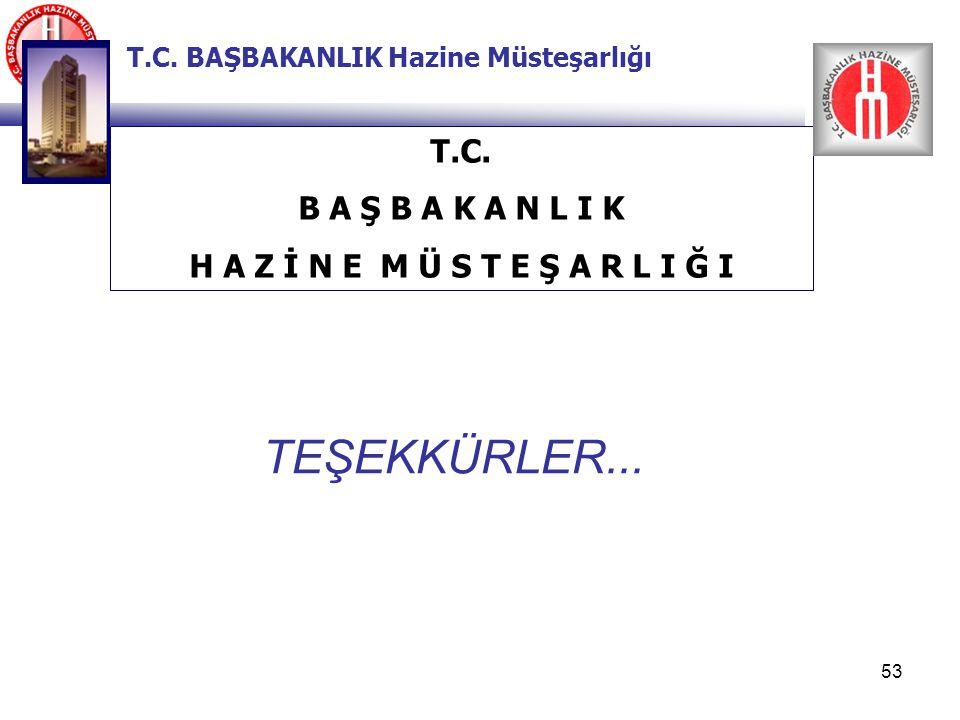 T.C.BAŞBAKANLIK Hazine Müsteşarlığı 53 TEŞEKKÜRLER...