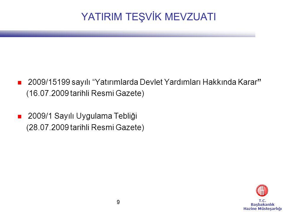 """T.C. Başbakanlık Hazine Müsteşarlığı 9  2009/15199 sayılı """"Yatırımlarda Devlet Yardımları Hakkında Karar"""" (16.07.2009 tarihli Resmi Gazete)  2009/1"""