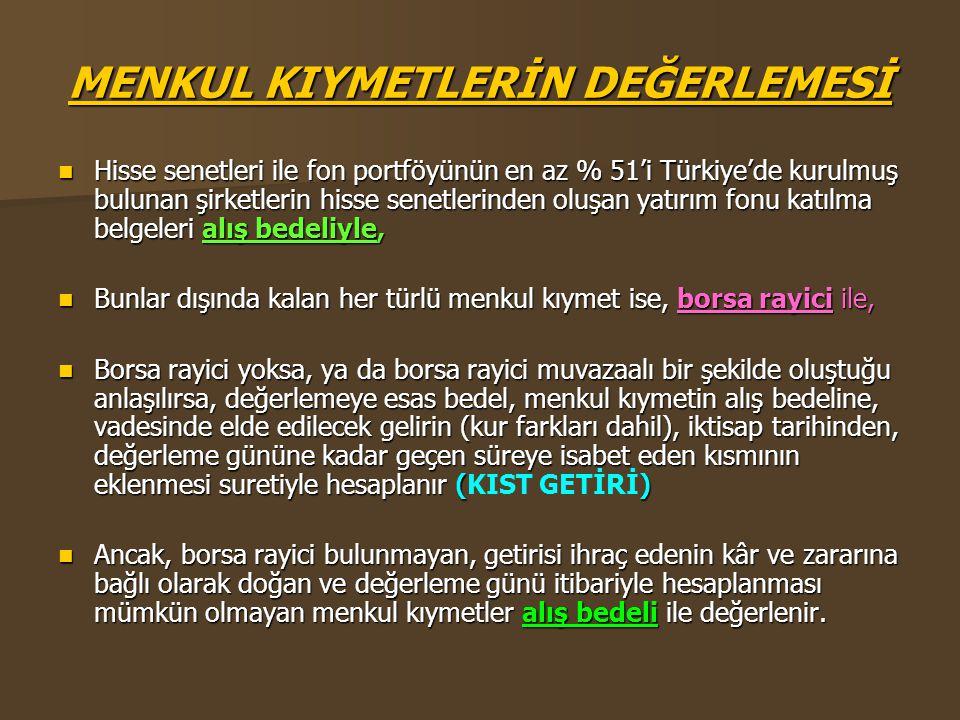 MENKUL KIYMETLERİN DEĞERLEMESİ  Hisse senetleri ile fon portföyünün en az % 51'i Türkiye'de kurulmuş bulunan şirketlerin hisse senetlerinden oluşan y