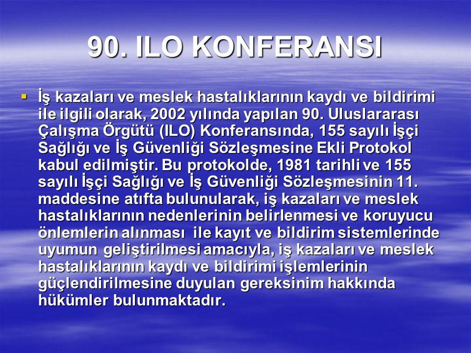 90. ILO KONFERANSI  İş kazaları ve meslek hastalıklarının kaydı ve bildirimi ile ilgili olarak, 2002 yılında yapılan 90. Uluslararası Çalışma Örgütü
