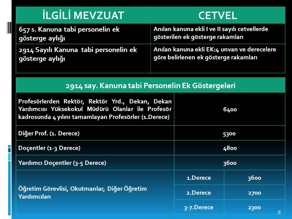 ÖRNEK MAAŞ HESAPLAMASI Genel İdari Hizmetler (GHİ) sınıfına mensup,3 yıl kıdemli 8/1.