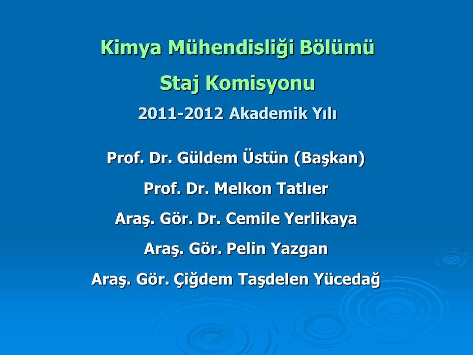 Kimya Mühendisliği Bölümü Staj Komisyonu 2011-2012 Akademik Yılı Prof. Dr. Güldem Üstün (Başkan) Prof. Dr. Melkon Tatlıer Araş. Gör. Dr. Cemile Yerlik