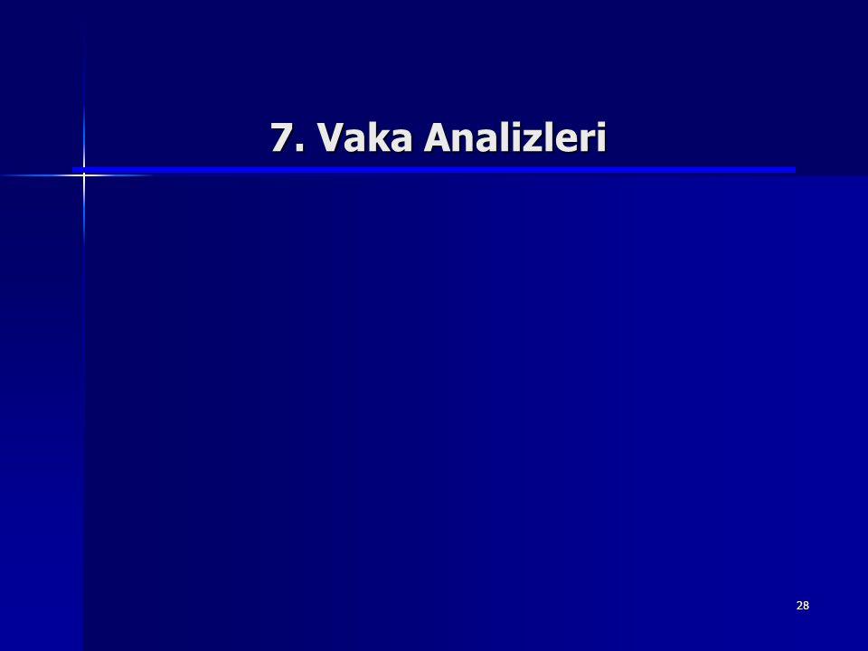 28 7. Vaka Analizleri