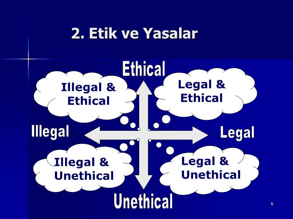 6 2. Etik ve Yasalar 2. Etik ve Yasalar Legal & Ethical Illegal & Ethical Illegal & Unethical Legal & Unethical