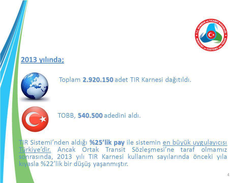 2013 yılında; 2.920.150 Toplam 2.920.150 adet TIR Karnesi dağıtıldı. 540.500 TOBB, 540.500 adedini aldı. %25'lik pay TIR Sistemi'nden aldığı %25'lik p