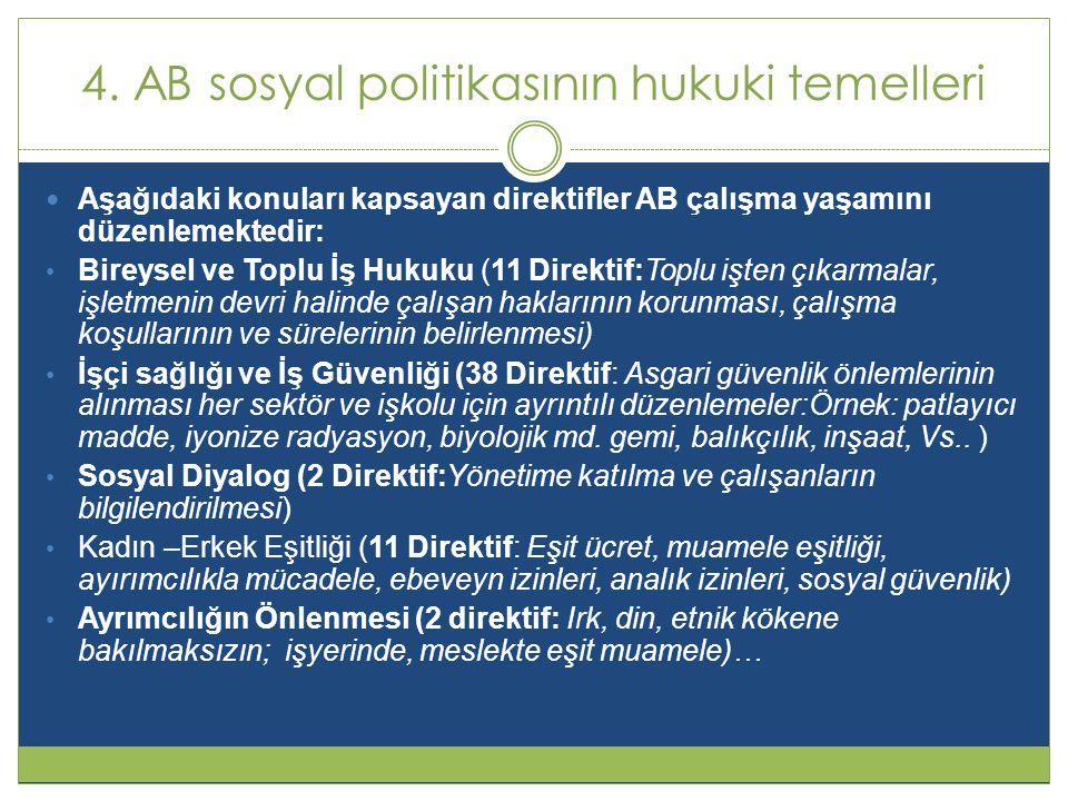 4. AB sosyal politikasının hukuki temelleri  Aşağıdaki konuları kapsayan direktifler AB çalışma yaşamını düzenlemektedir: • Bireysel ve Toplu İş Huku