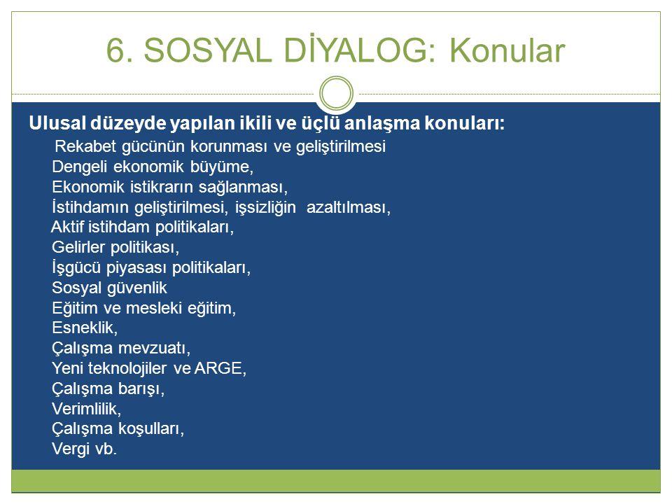 6. SOSYAL DİYALOG: Konular Ulusal düzeyde yapılan ikili ve üçlü anlaşma konuları: Rekabet gücünün korunması ve geliştirilmesi Dengeli ekonomik büyüme,