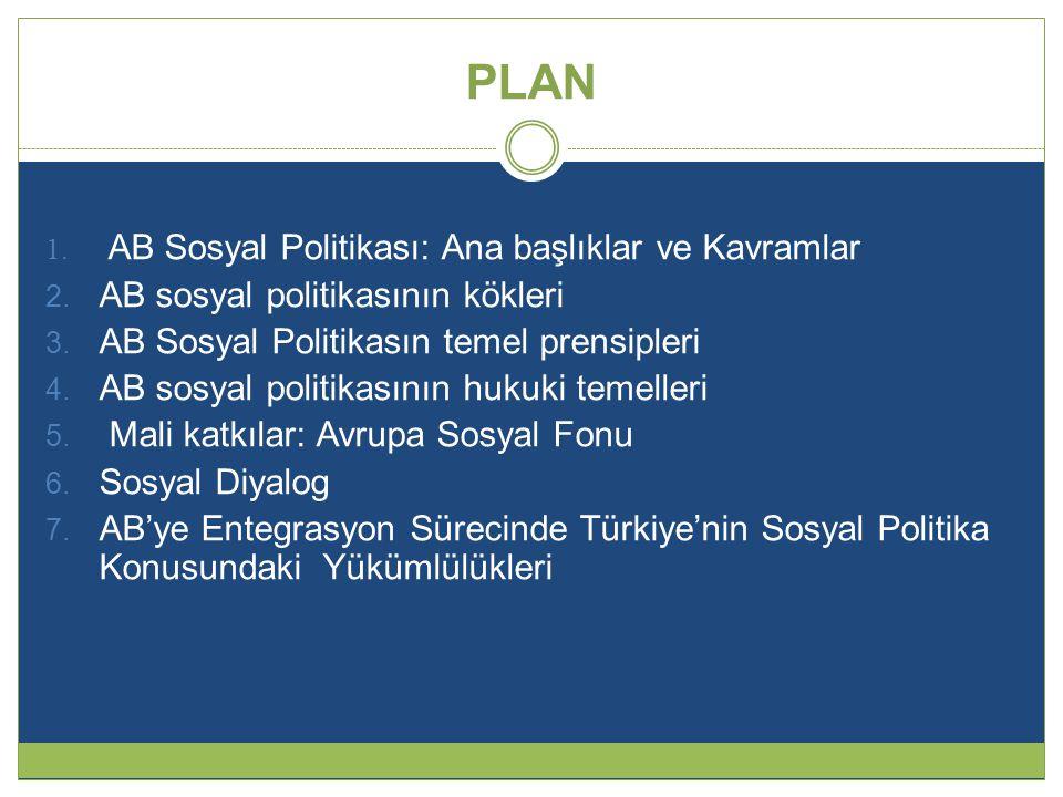 PLAN 1.AB Sosyal Politikası: Ana başlıklar ve Kavramlar 2.