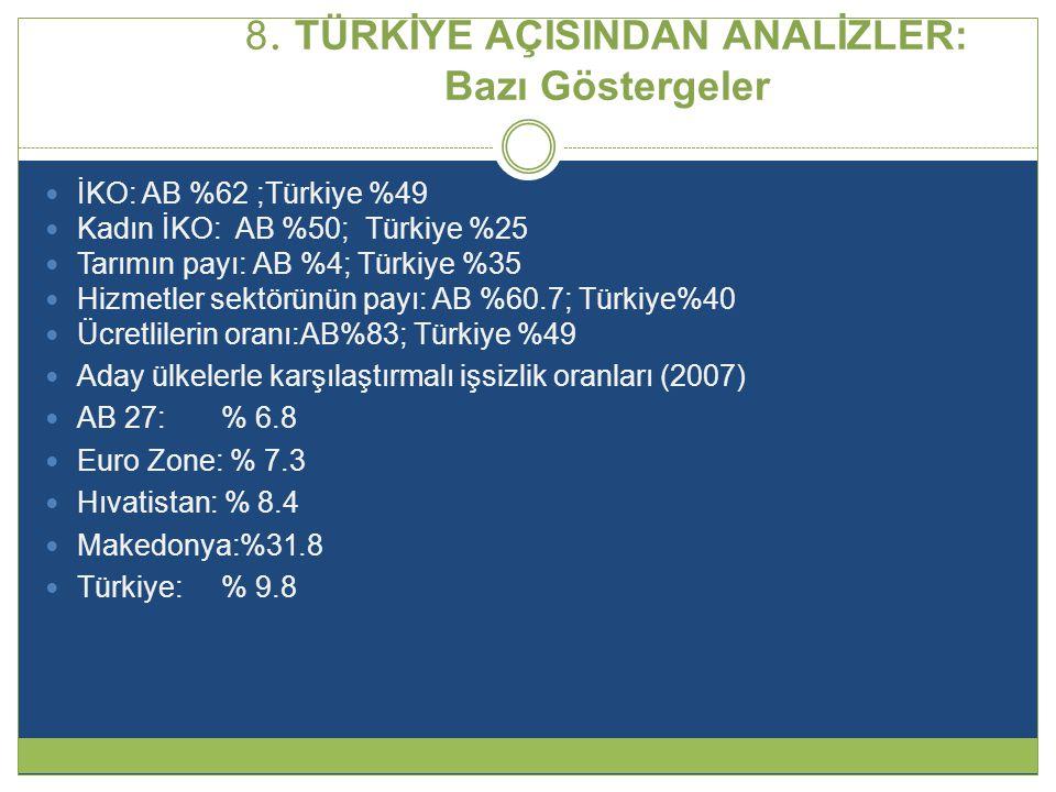 8. TÜRKİYE AÇISINDAN ANALİZLER: Bazı Göstergeler  İKO: AB %62 ;Türkiye %49  Kadın İKO: AB %50; Türkiye %25  Tarımın payı: AB %4; Türkiye %35  Hizm