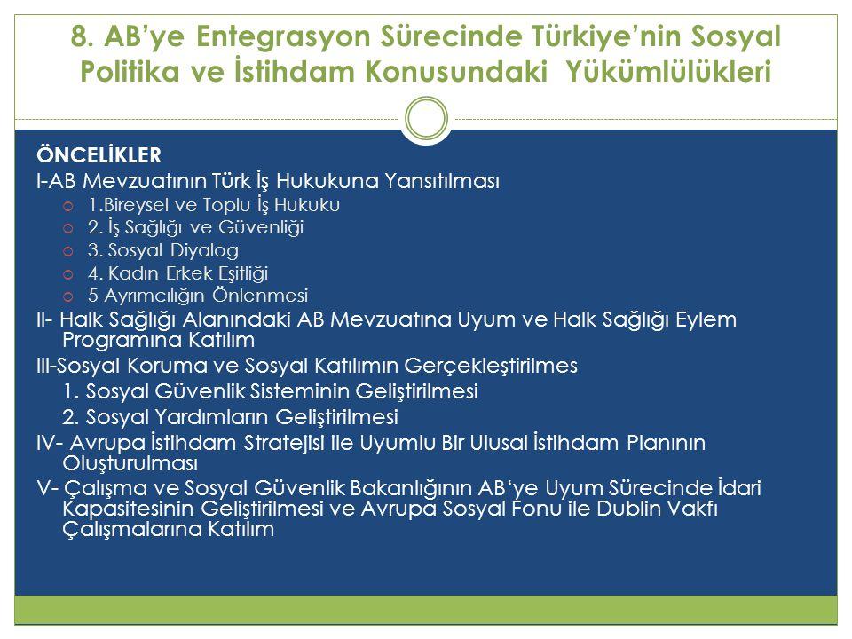 8. AB'ye Entegrasyon Sürecinde Türkiye'nin Sosyal Politika ve İstihdam Konusundaki Yükümlülükleri ÖNCELİKLER I-AB Mevzuatının Türk İş Hukukuna Yansıtı