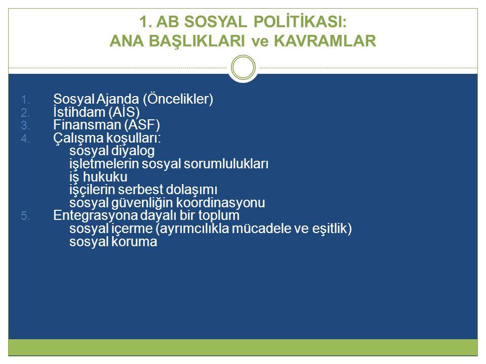 1.AB SOSYAL POLİTİKASI: ANA BAŞLIKLARI ve KAVRAMLAR 1.